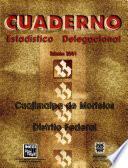 Cuajimalpa de Morelos Distrito Federal. Cuaderno estadístico delegacional 2001